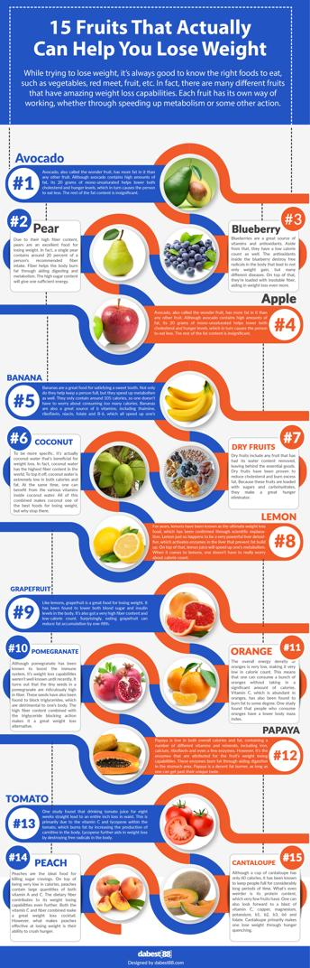 15 Fruits That Actually Can Help You Lose Weight http://dabest88.com/infographic-best-fruits-lose-weight/