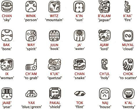 aztec language This is the nahuatl index it is a list that should contain all nahuatl terms correctly sorted more topics and pages about this language may be found at category:nahuatl language.