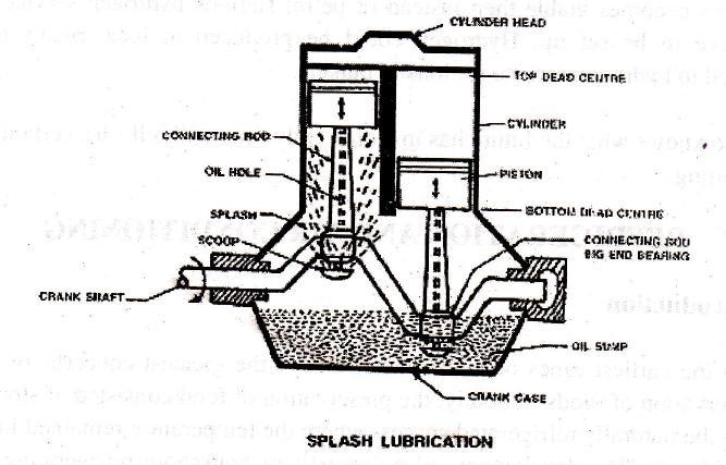 2002 Ford Mustang Engine Diagram furthermore Cylinder head cover besides 74087 Operating Faults In Connecting Rod Bolts likewise S681808 as well Item96116988. on diesel engine parts diagram