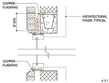 Fire Door Kick Plate Requirements