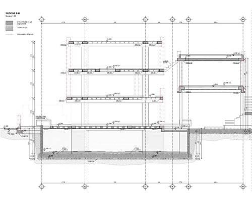 La costruzione di un edificio pearltrees for Ottenere un prestito di costruzione