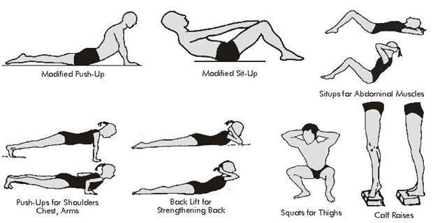 Different types of muscular endurance exercises | Pearltrees