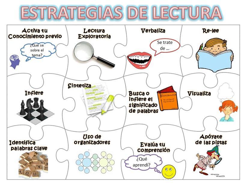 estrategias de lectura visual