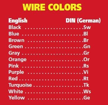 german wiring diagram colors german image wiring german wire colours pearltrees on german wiring diagram colors