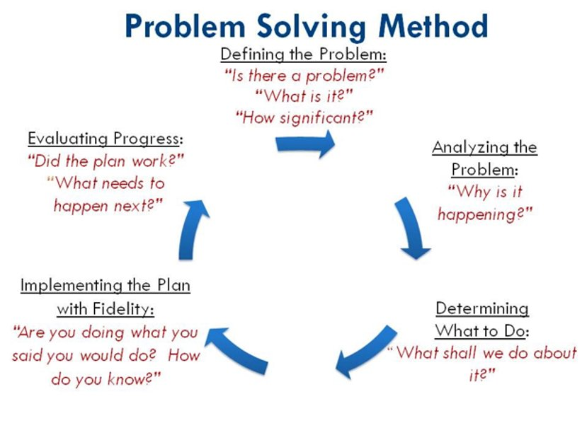 best biography writer for hire for masters Top phd problem solving sample