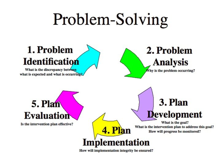 intelligence and solving problems essay