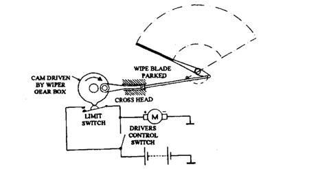 Smart Car Headlight Wiring Diagram in addition E46 M3 Wiring Diagram Pdf as well Wiper Motor Wiring Diagram besides A 56 Chevy Headlight Switch Wiring in addition Wiring Diagram For 12 Volt Inverter. on e36 headlight switch wiring diagram