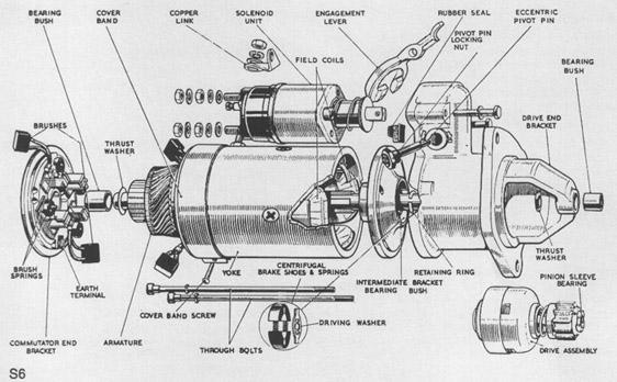starter motor exploded | pearltrees fordson major starter motor wiring diagram