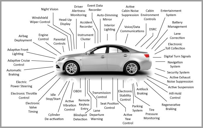 Modern vehicle electrical circuits | Pearltrees