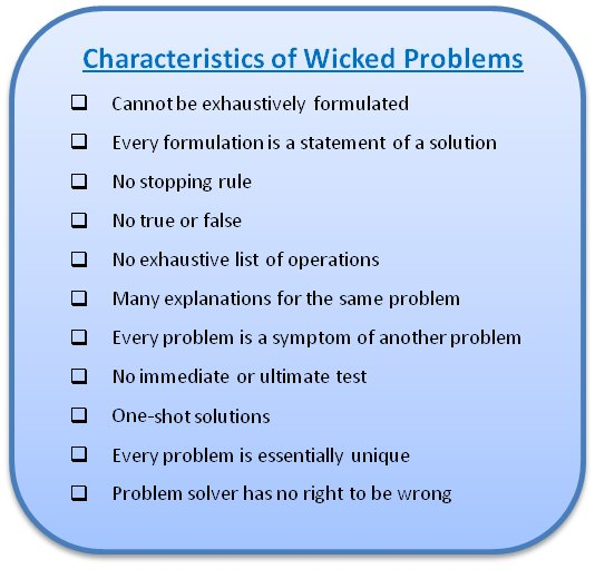 wicked problems Wicked problems with developed economies reaching the end of the process of industrialization, we have witnessed the rise of new forms of highly complex challenges that have moved to the forefront of social concerns.
