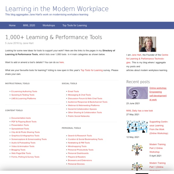 1,000+ Learning & Performance Tools