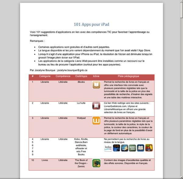 101 apps recommandées par les français