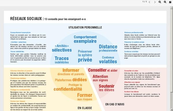 13_conseils.pdf (Objet application/pdf)