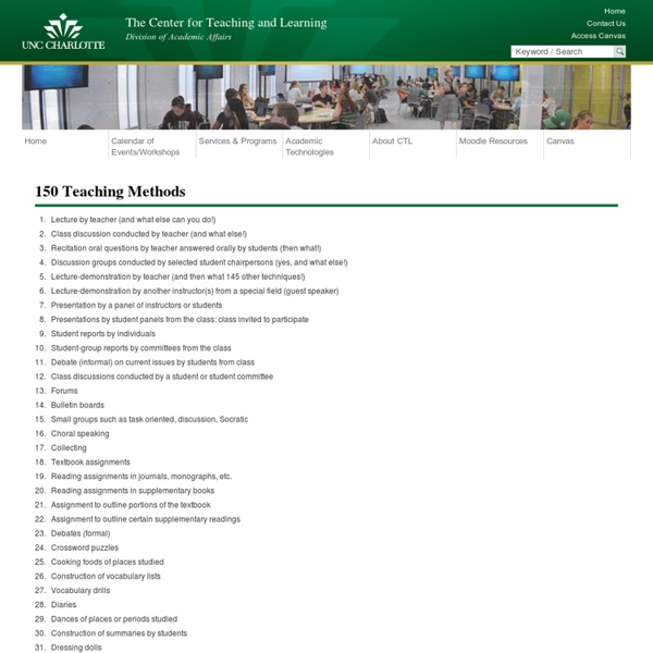 150 Teaching Methods