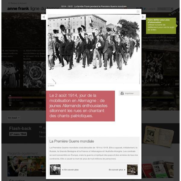 1914 - Mobilisation allemande