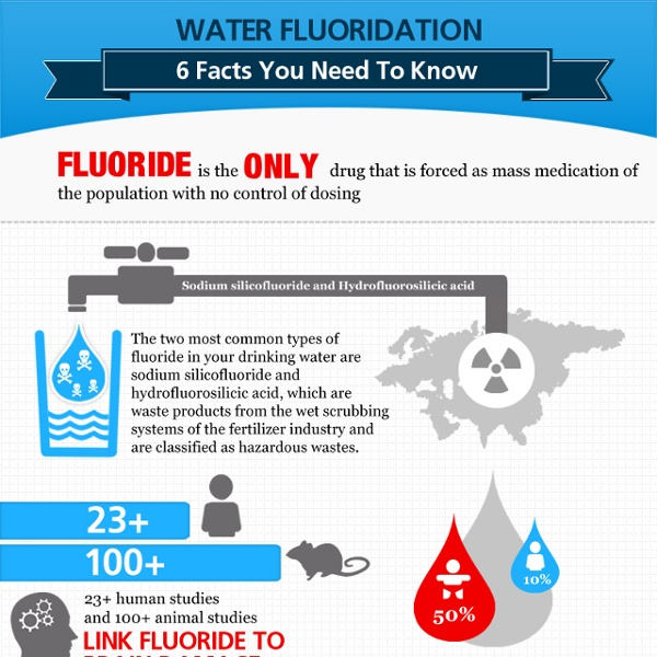 2013-01-15-waterfluoridationfacts.jpg (800×1218)