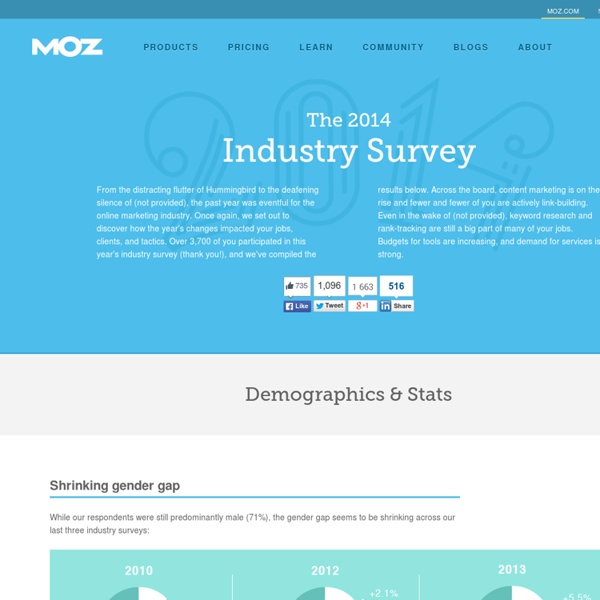 2012 SEO Industry Survey