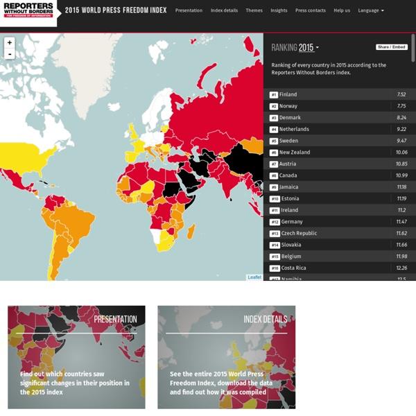 2015 World Press Freedom Index