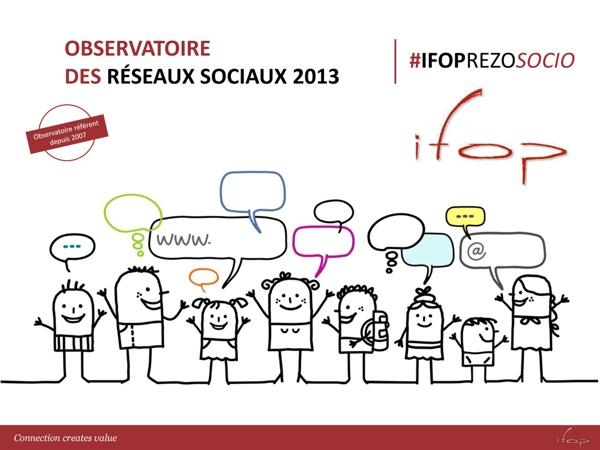 Observatoire des réseaux sociaux 2013 - Résultats de l'étude