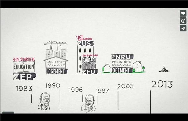 30 ans de politique de la ville