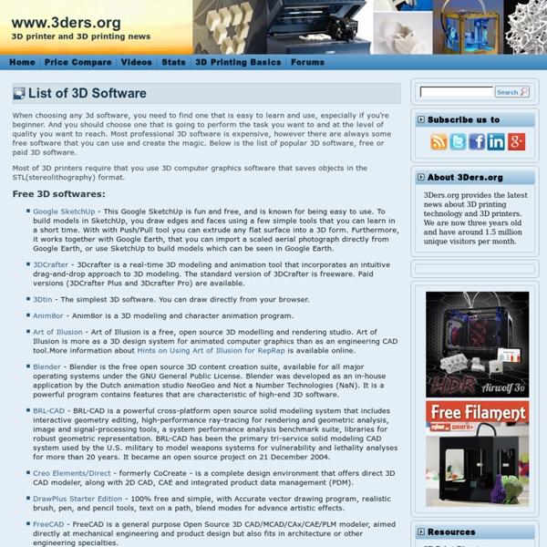 List of 3D Software