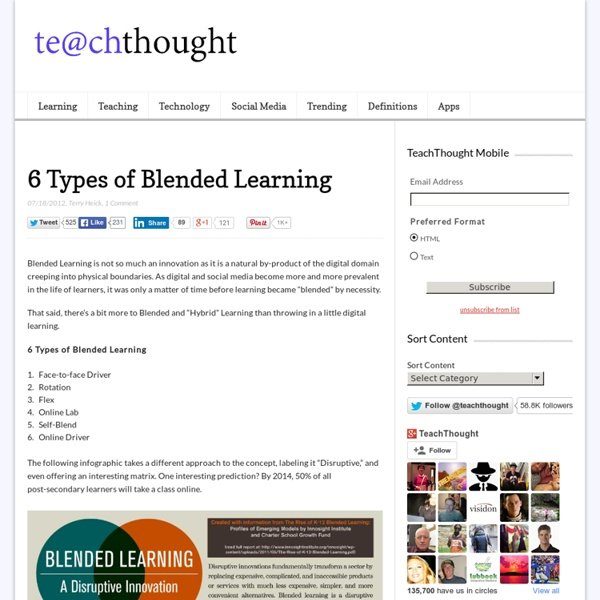 6 Types of Blended Learning