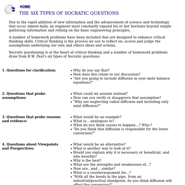 6 types of Socratic Questions