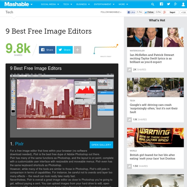 9 Best Free Image Editors