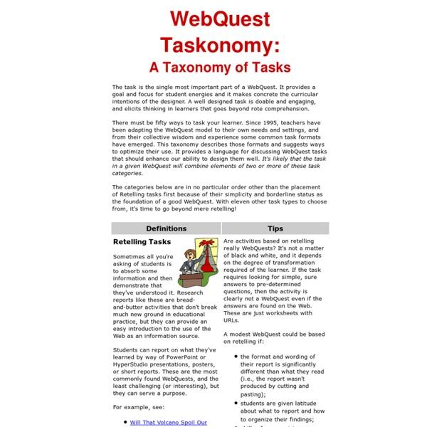 A Taxonomy of WebQuest Tasks