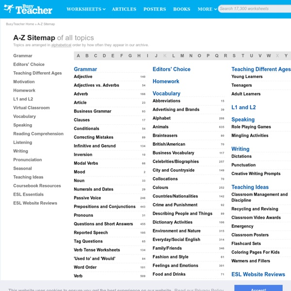A-Z Sitemap of all topics