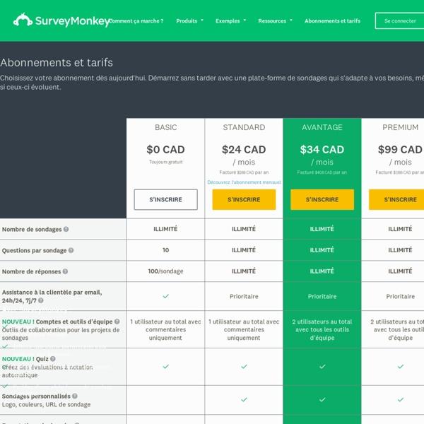 Abonnements et tarifs SurveyMonkey