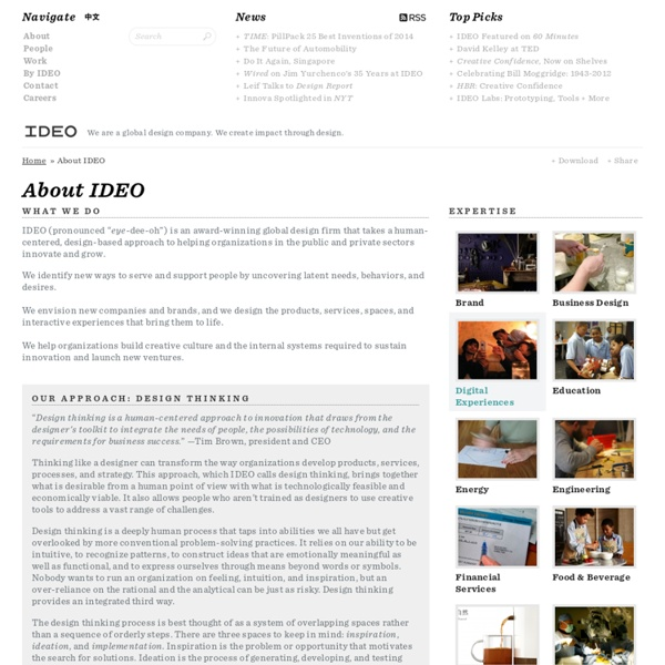 About IDEO