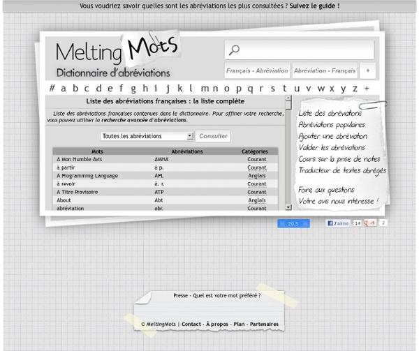 Abréviations françaises : la liste complète - Dictionnaire des abréviations - MeltingMots.com