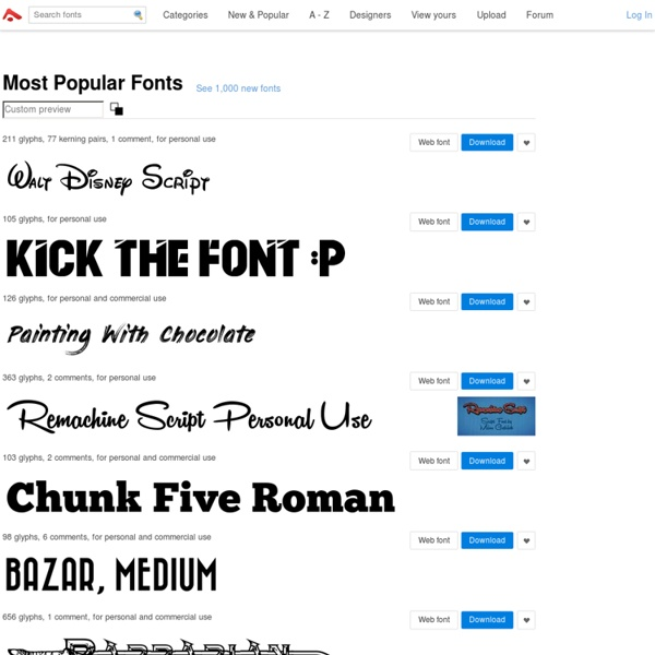 Abstract Fonts (13,760 free fonts)