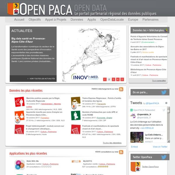 Open Paca: Accueil