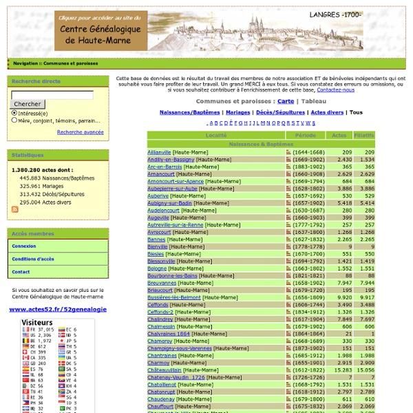 Actes52 : Dépouillement d'actes de l'état-civil et des registres paroissiaux