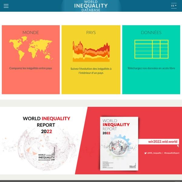 WID – World Inequality Database