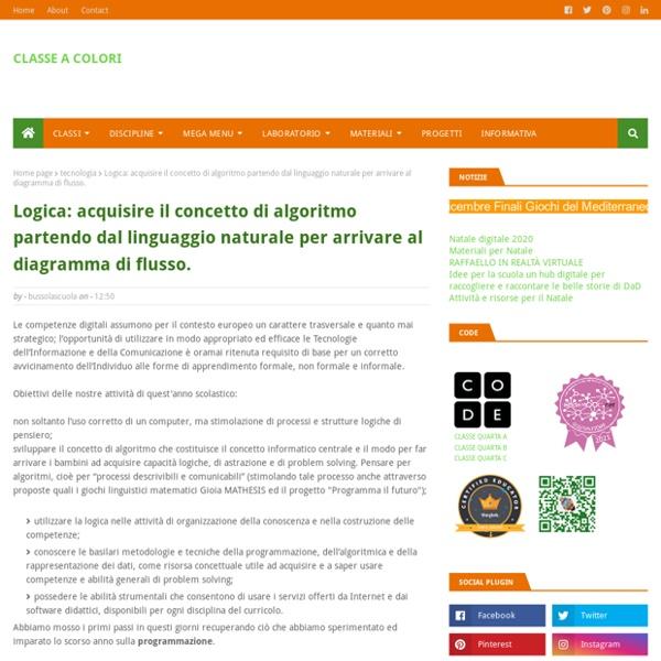 Logica: acquisire il concetto di algoritmo partendo dal linguaggio naturale per arrivare al diagramma di flusso.