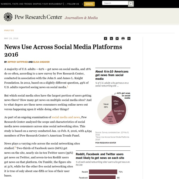 News Use Across Social Media Platforms 2016