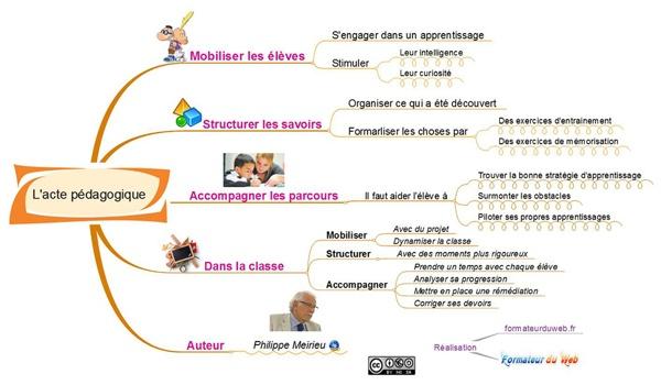 Acte-pedagogique3.jpg (Image JPEG, 1000x584 pixels)