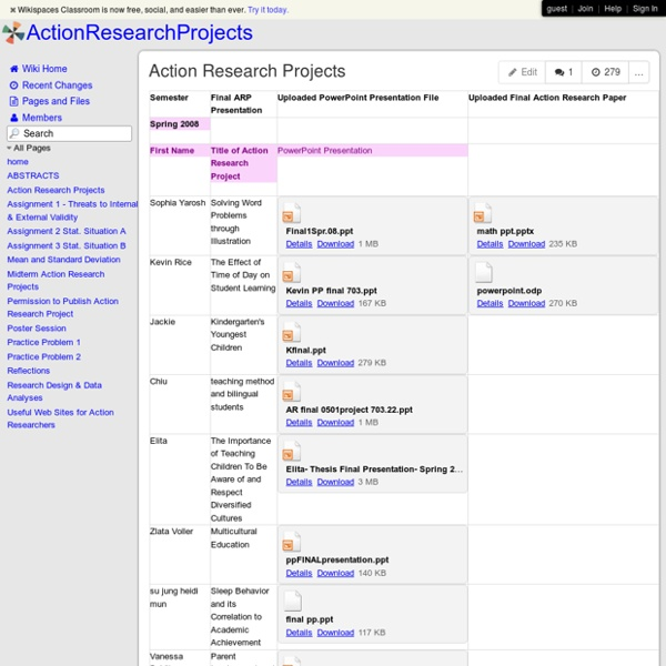 ActionResearchProjects - Action Research Projects