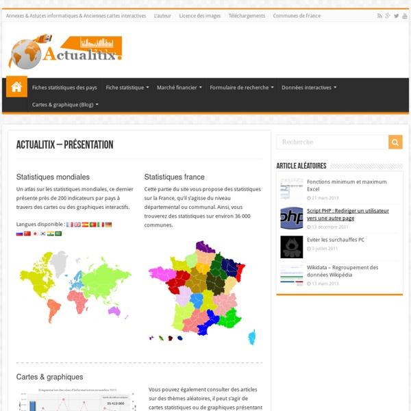 Actualitix - Données & Statistiques mondiales et nationales