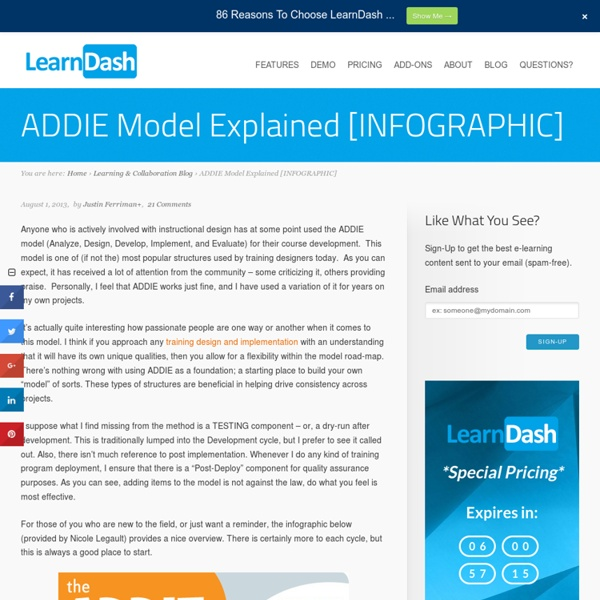 ADDIE Model Explained [INFOGRAPHIC]