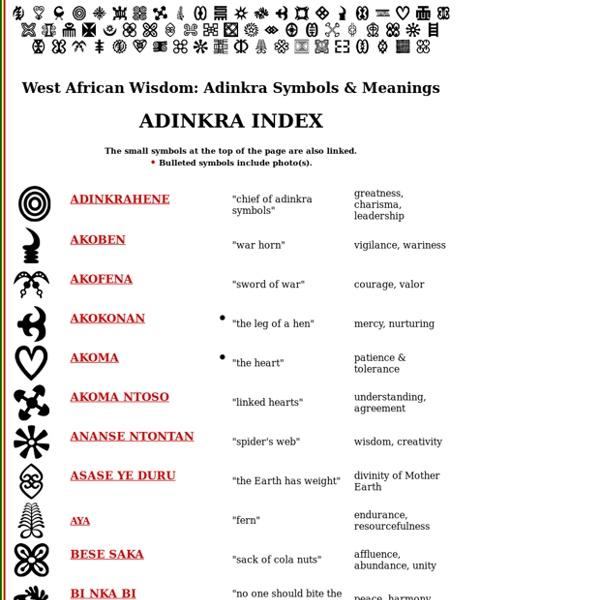 Symbols of West Africa