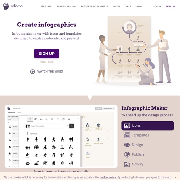 Adioma - Make Infographics With Timelines, Grids and Icons