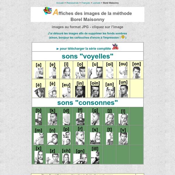 Affiches des signes (Borel Maisonny) pour la classe de CP