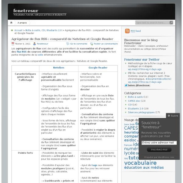 Agrégateur de flux RSS : comparatif de Netvibes et Google Reader