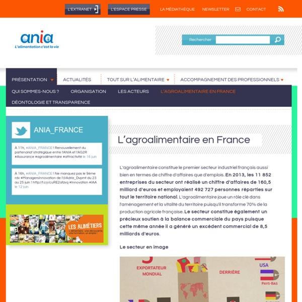 L'agroalimentaire en France