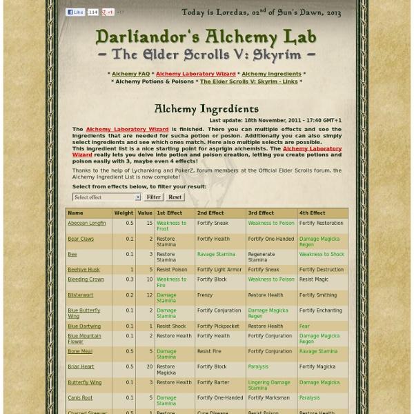 Skyrim Alchemy Ingredients - The Elder Scrolls V: Skyrim - Darliandor's Alchemy Lab