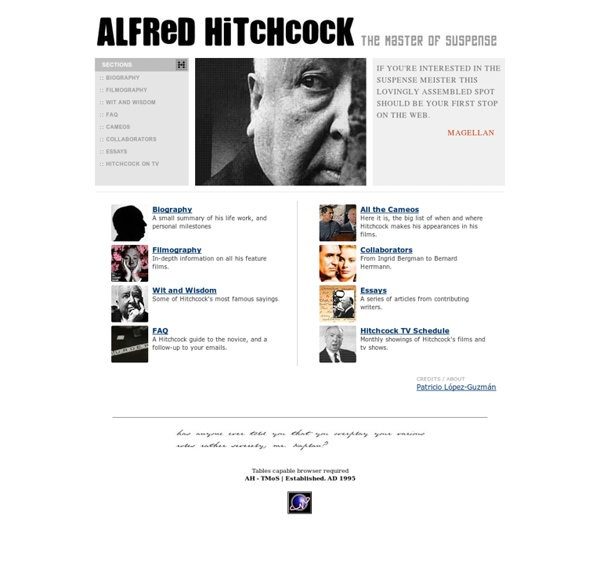 Alfred Hitchcock - The Master of Suspense